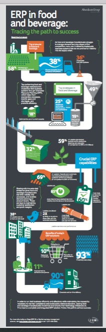 ERP-in-Food-and-Beverages-Infographic-Cover.png